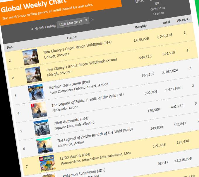 wildlands-weekly-sales.jpg